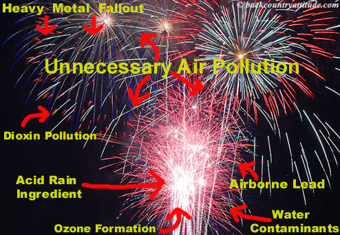 Fireworks Cause Unnecessary Toxic Air Pollution